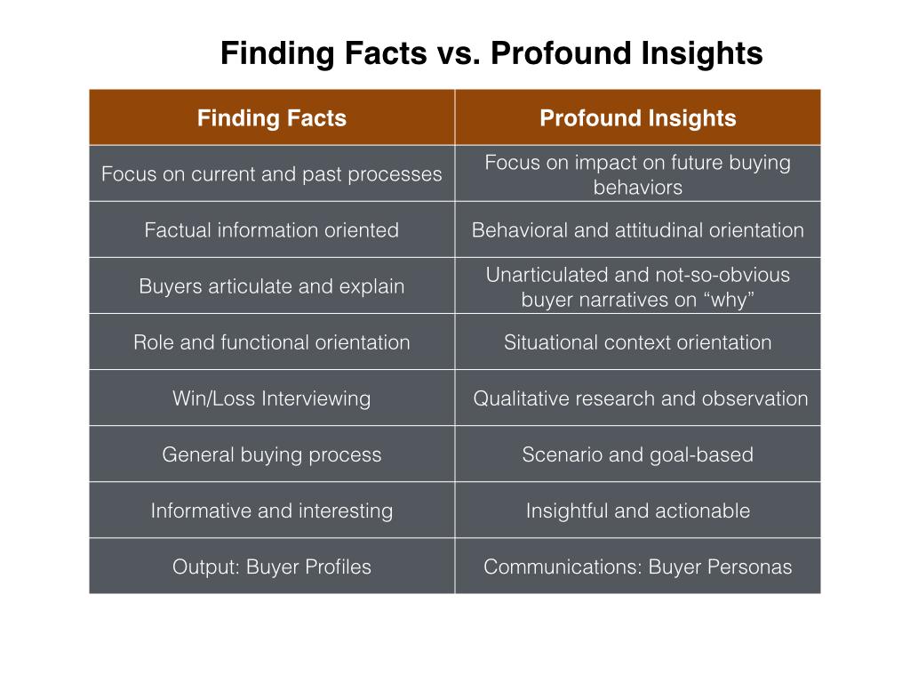 facts vs insights comparison.001